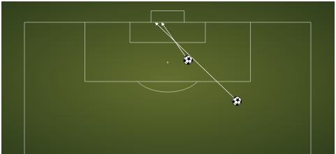 Joel Campbell's two goals this season via [ Squawka stats ]